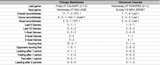 FireShot Screen Capture #180 - '21-11-15 CHI@VAN_pdf' - canucks_nhl_com_v2_ext_Mediarelations_21-11-15 CHI@VAN