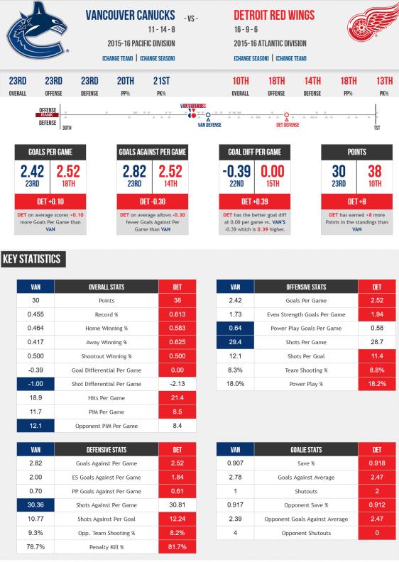 screenshot-www sportingcharts com 2015-12-18 10-44-48