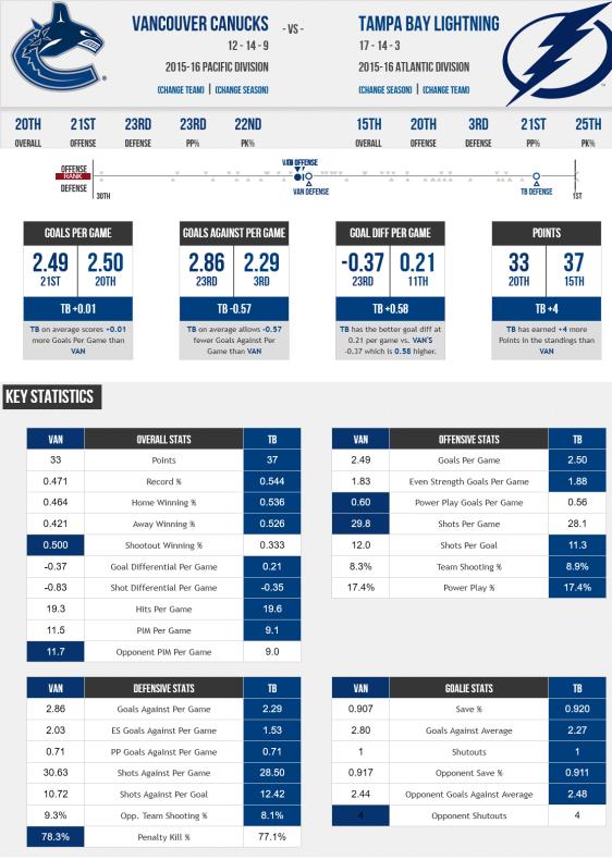 screenshot-www sportingcharts com 2015-12-22 07-35-15